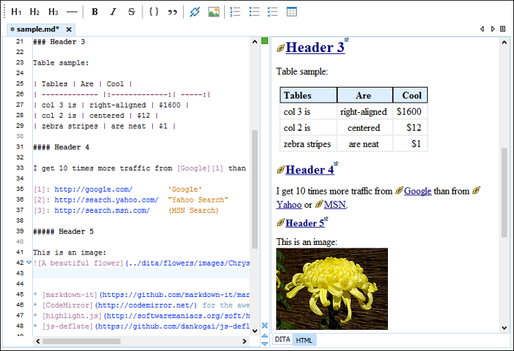 Markdown Editor - Oxygen 18 1